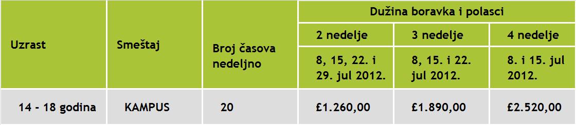 Cene jezičkih programa po osobi u koledžu Embassy CES u Kembridžu za 2012. godinu