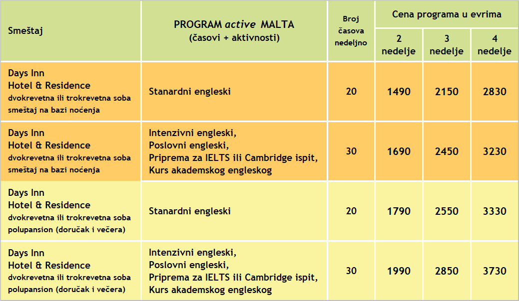 Cene kurseva engleskog za program active MALTA, 2020, Verbalisti