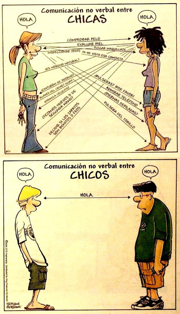 Comunicacion no verbal entre