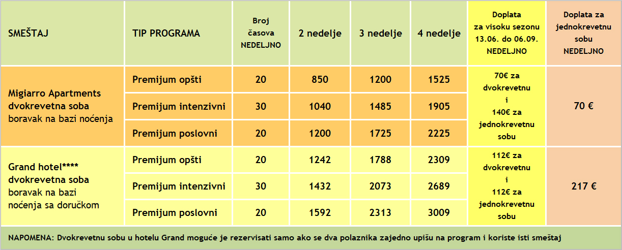Cene za kurseve engleskog na ostvru Gozo, Malta, 2020